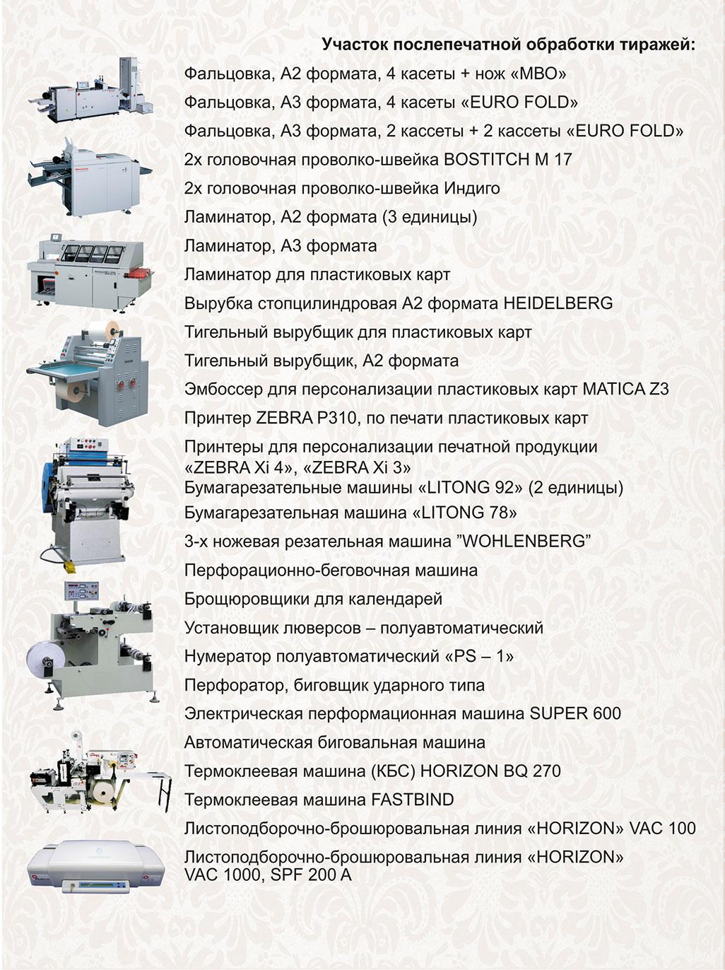 Оборудование типографии
